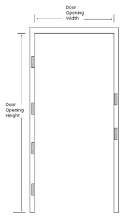 Measuring From A Commercial Door Frame